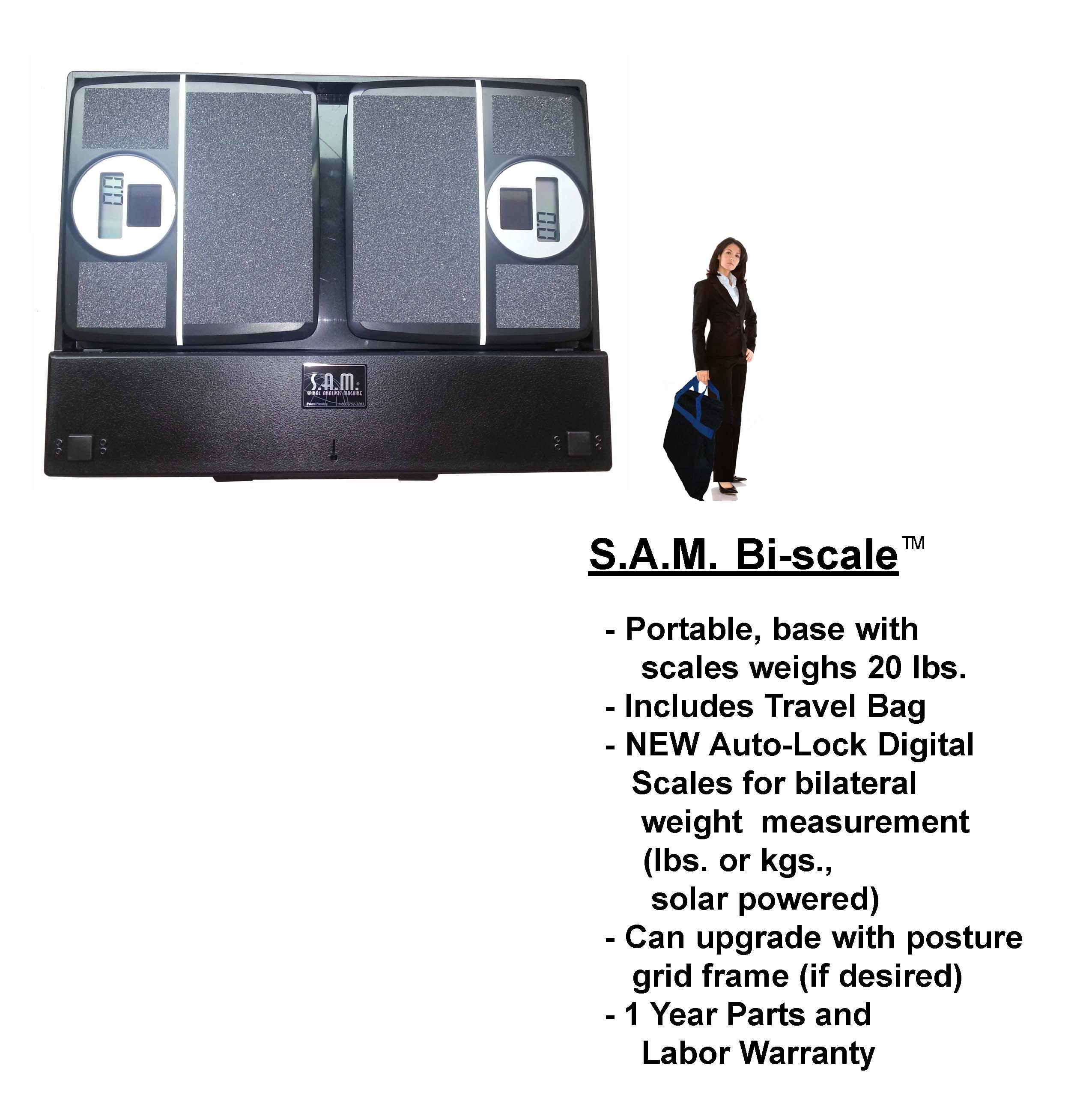 S.A.M. Bi-scale